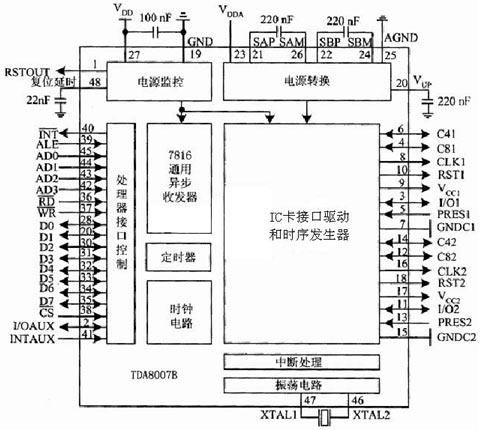 tda8007提供给ic卡接口相连,mcu只需通过其接口控制并行通信来管理tda