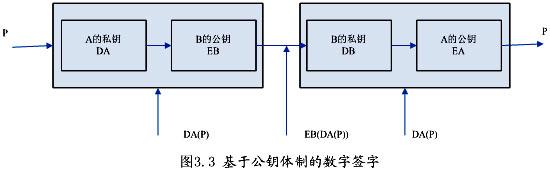 电路 电路图 电子 户型 户型图 平面图 原理图 550_172