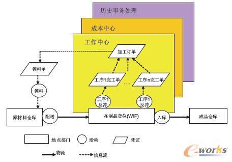 国美电器集团公司结构图
